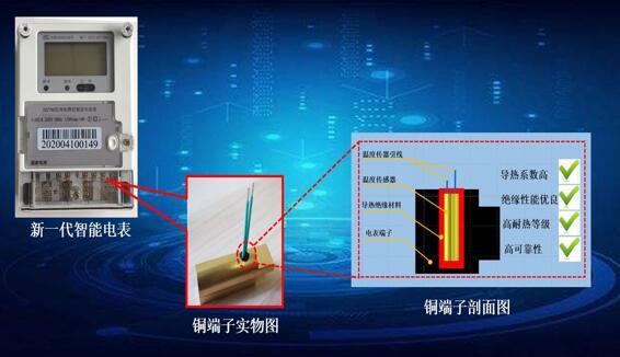 高可靠导热绝缘材料 为智能电能表安全运行保驾护航