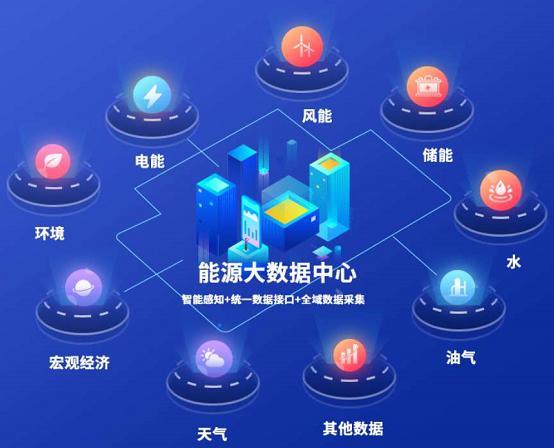 国网信产助力多省能源大数据中心建设