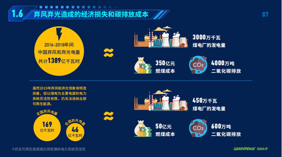 """煤电产业应尽快为中国""""2060年前碳中和""""目标做出调整"""
