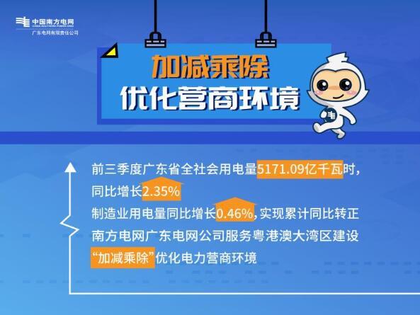 广东电网公司多措并举优化营商环境