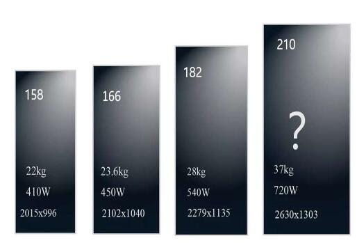 210光伏组件到底好在哪?四大应用案例对比告诉你真相!