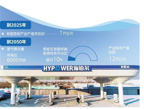 打造氢能创新产业链
