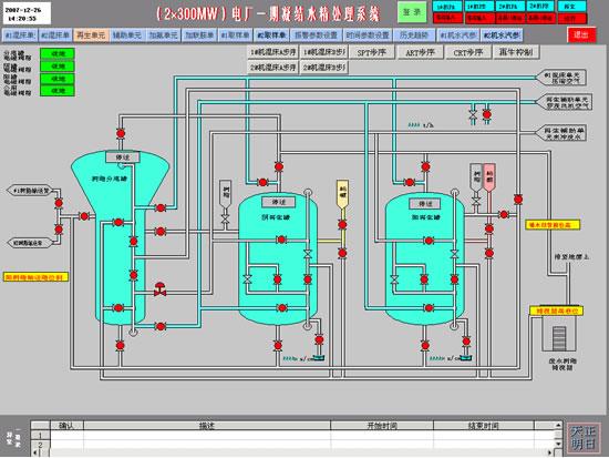 电力系统凝结水处理最新技术