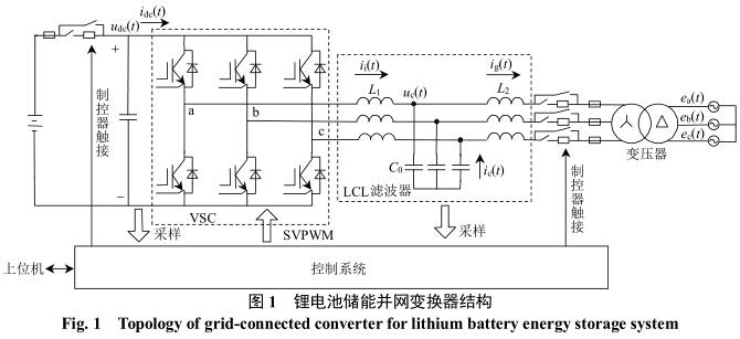锂电池储能并网变换器结构如图1所示,其主要由电压源变换器(voltage