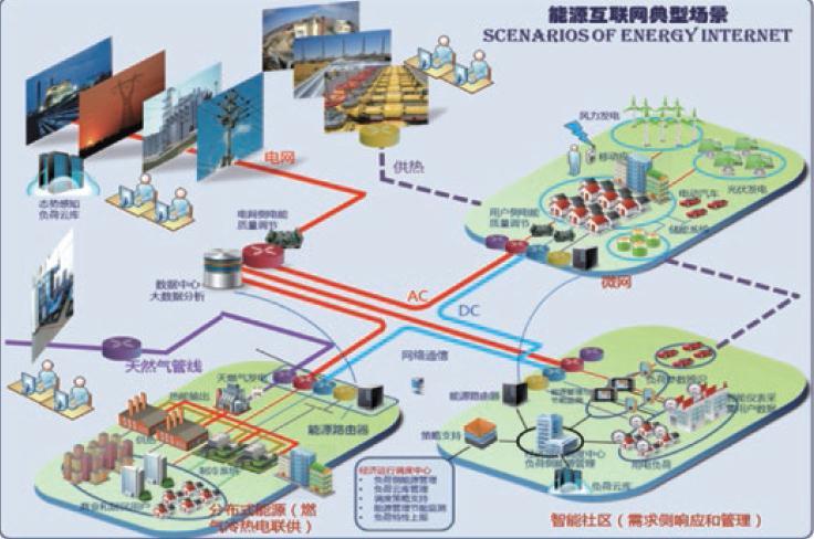 能源互联网的本质与实施路径