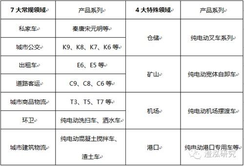 2015中国能源结构比例